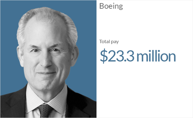 ceo pay boeing 1