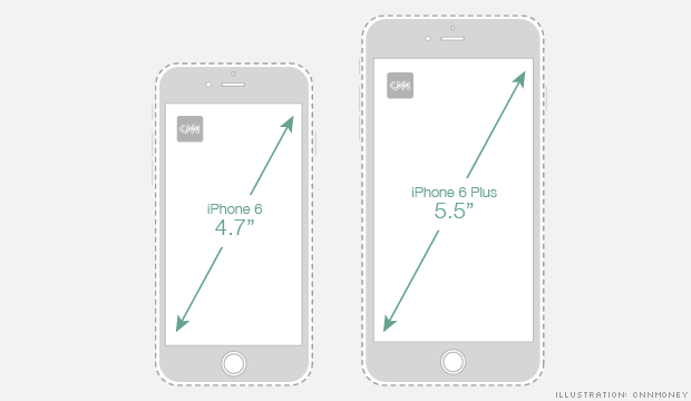 iphone-6-sizing-chart