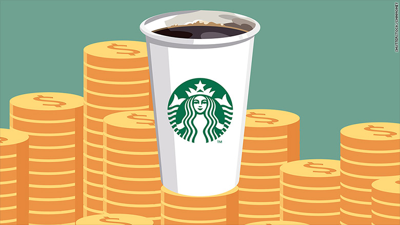Image Result For Starbucks Coffee Guide
