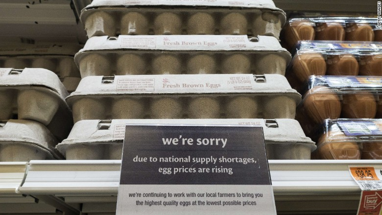 egg prices rising