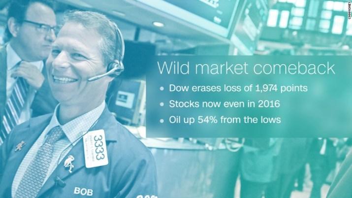 happy market comeback