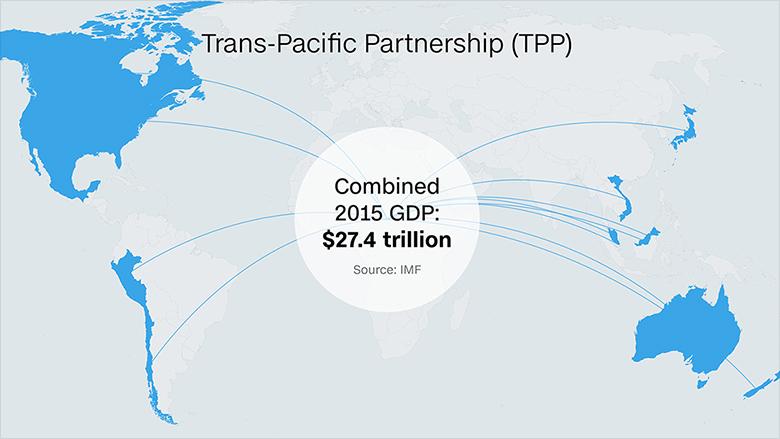 trade deal graphics tpp