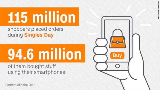 alibaba singles day smartphones
