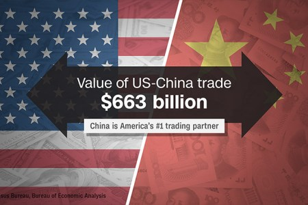 Eu Trade Deals With China Path Decorations Pictures Full Path