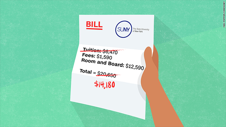Potential NY SUNY bill after scholarship is applied
