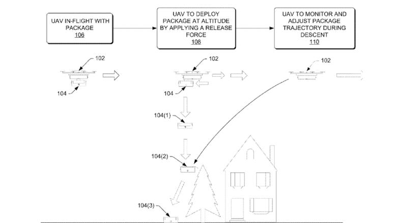amazon drone patent 4
