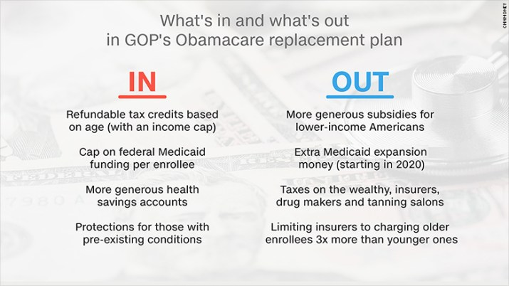obamacare replacement chart new