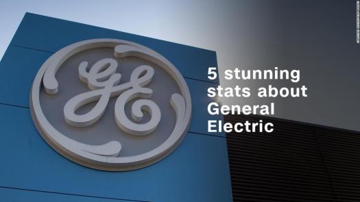 5 beeindruckende Statistiken über General Electric