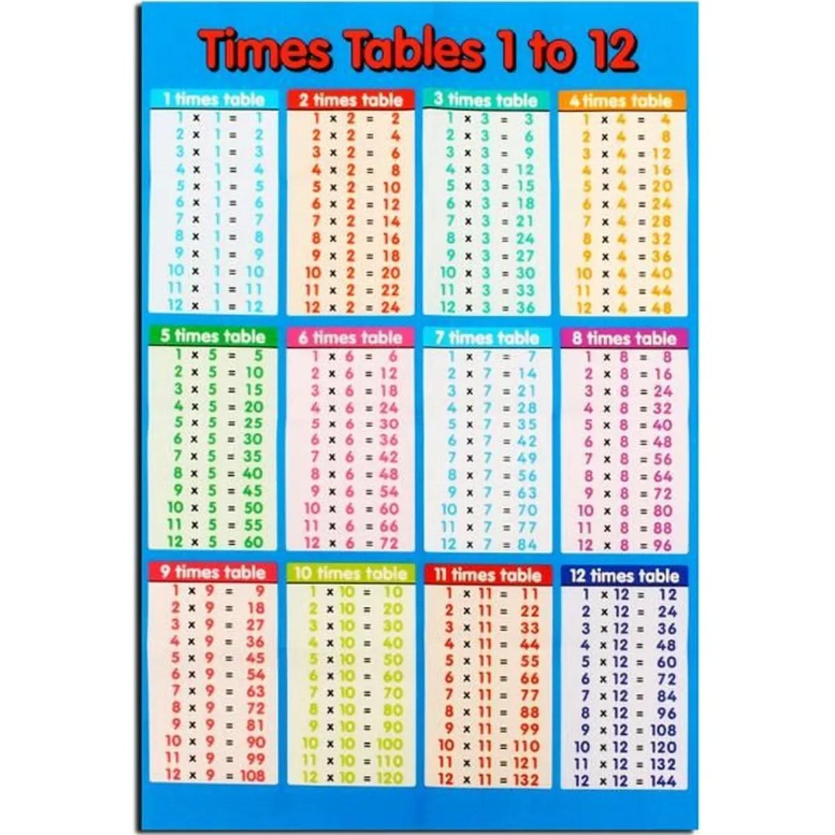 Table De 9 Table De 9 Multiplication La Table D 39