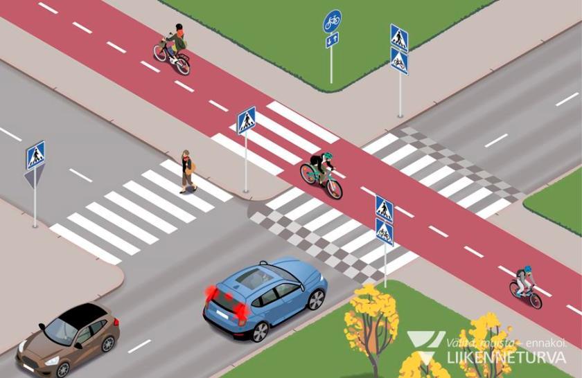 Kuvassa rakenteellisesti korotettu pyörätien jatke ja ajoradan liikenteelle väistämisvelvollisuutta osoittava väistämisvelvollisuus pyöräilijän tienylityspaikassa -liikennemerkki. Kuva Jussi Kaakinen/Liikenneturva.