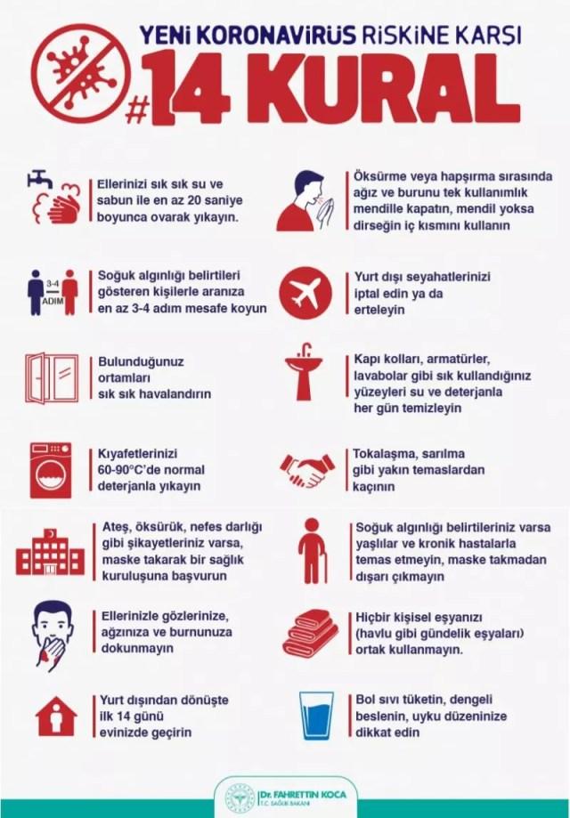 Corona Virüsten korunmanın 14 kuralı!