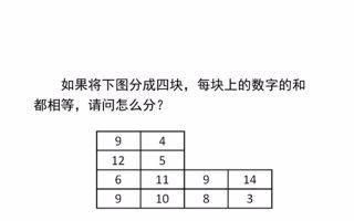 如果将下图分成四块,每块上的数字的和都相等,请问怎么分?