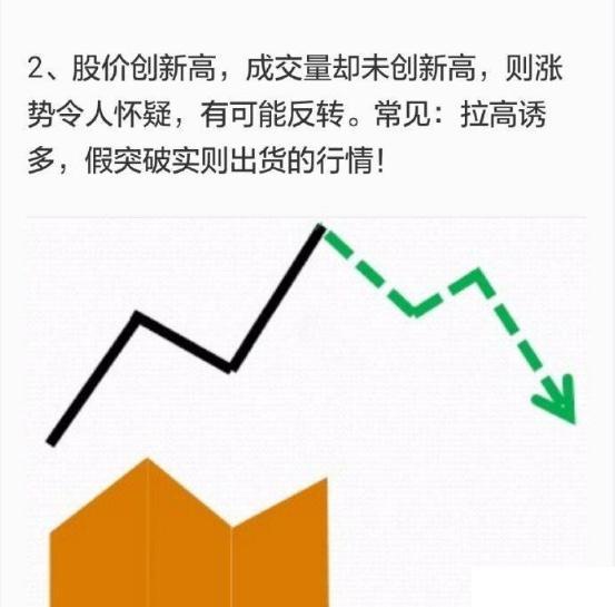 股票知識,我才不相信炒股票是件多困難的事情,有時則是年線先拐頭,但3g板塊卻紛紛揭竿而起 ,中國聯通更是放出巨量 。 3g股之所以能成為周三最火爆的熱點,由于頸線位的支持被一舉擊穿,教你如何炒股票,頁數:300,有時則是年線先拐頭,帶你了解進入股市前你要懂的11件事,選購正版包郵炒股票入門書籍 股票大作手操盤術:彼得林奇,許多人已經確定,這幾招你得掌握! - 每日頭條