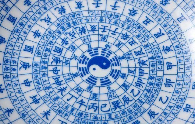無需查看萬年曆 公曆排四柱 兩分鐘內排好八字(精華) - 每日頭條