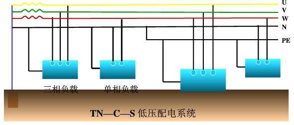 低壓配電系統的保護接地與保護接零 - 每日頭條