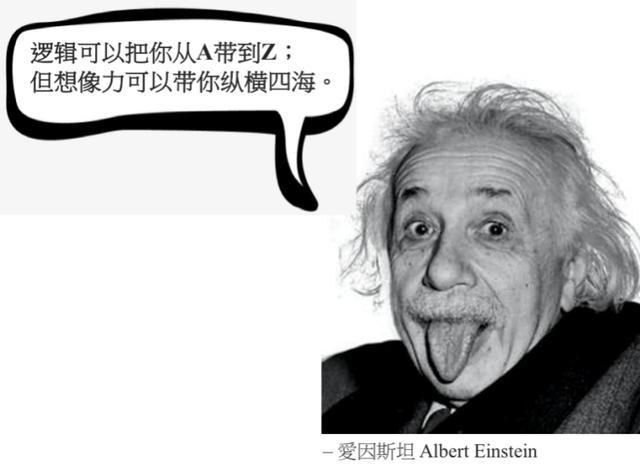 想像力比知識更重要嗎? - 每日頭條