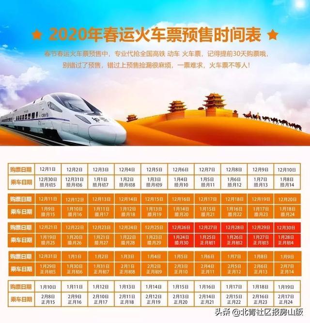 關注 | 2020元旦火車票今開售!春運搶票日曆請收好 - 每日頭條