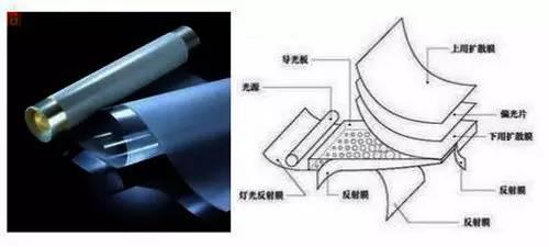 LG光學膜供應商——怡麗科姆掛牌新三板! - 每日頭條