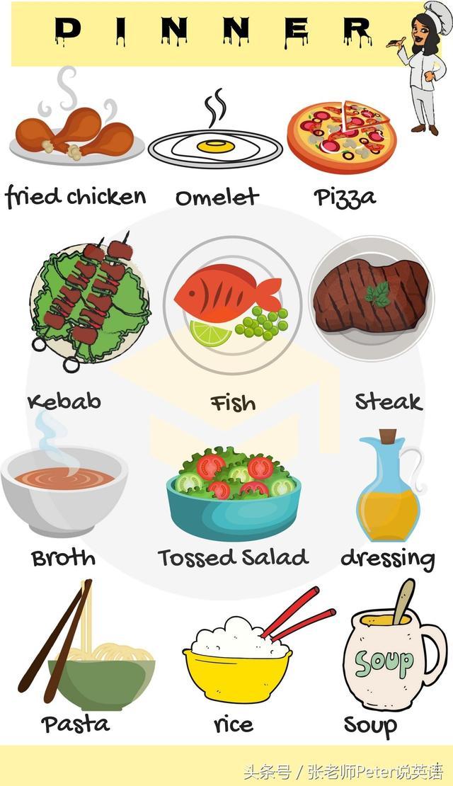 終於學會各類食物和飲品(food&drinks)英文名稱!歡迎留言補充! - 每日頭條
