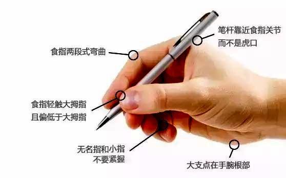 正確的握筆姿勢到底是怎樣的呢?讓近視眼治療專家為家長們解開最科學的握筆姿勢! - 每日頭條