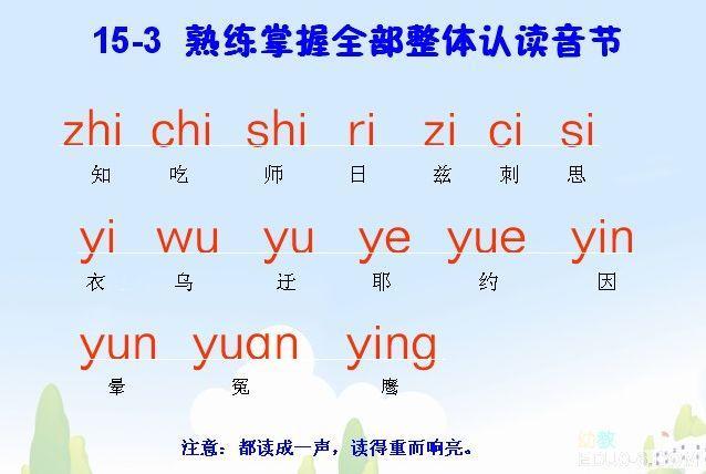 一定要熟記的四張漢語拼音表 - 每日頭條