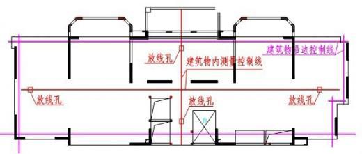 建築工程主體測量與放線 - 每日頭條
