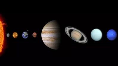 Gezegenler ve isimleri nelerdir? Sıralaması ve özellikleri ile güneşe en yakın gezegenler - Milliyet Çocuk