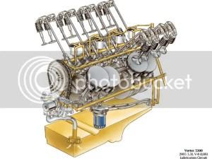 G8 L76 60 Engine Information