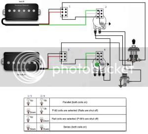 PRails wiring diagram?