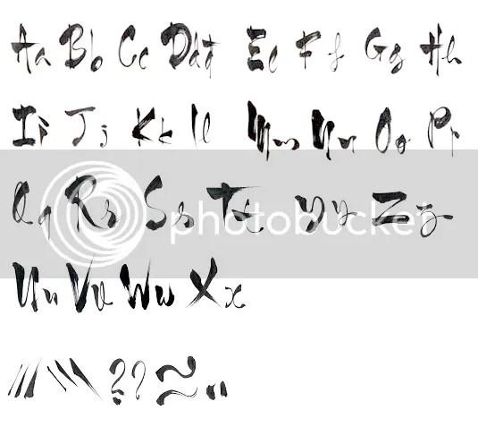 mẫu chữ và dấu