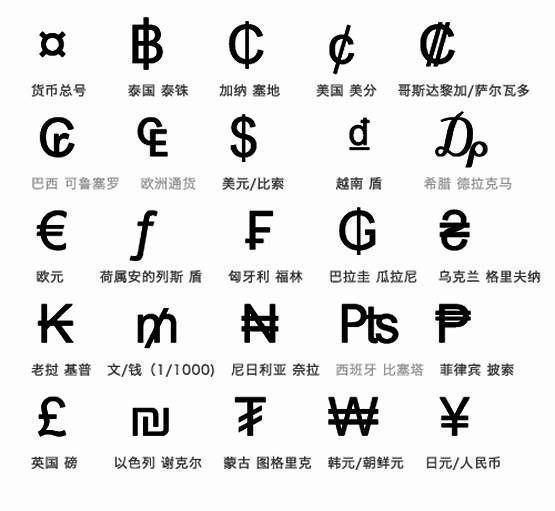 為什麼人民幣和日元的符號相同?是中國抄襲了日本嗎? - 壹讀