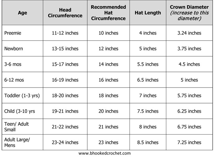 How To Size A Crochet Hat B Hooked Crochet Knitting