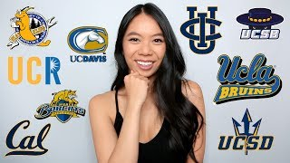 Download 4 Tips For Transferring from a UC to another UC! (Personal Experience from UCSD to UCLA) Video
