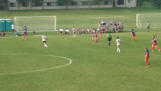 Download Women's Soccer - Rocky Mountain College vs. University of Mary Video