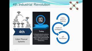 Download What is 4th Industrial Revolution (Urdu/Hindi Language) Video