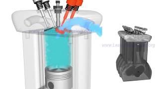 Download Принцип работы дизельного двигателя Video