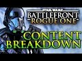 Download Star Wars Battlefront: ROGUE ONE SCARIF | Heroes, Maps & Vehicles DLC Breakdown Video