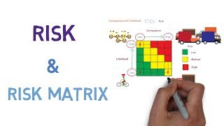 Download Risk and How to use a Risk Matrix Video
