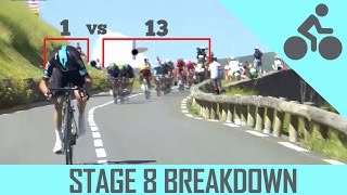Download Chris Froomes downhill attack (The Breakdown) Video