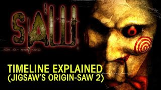Download SAW SERIES Timeline Explained Pt.1 (Jigsaw's Origin - Saw 2) Video