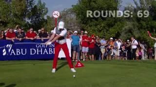 Download Top 10 Driver of PGA Tour 2016 Video