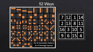 Download The magic, myth and math of magic squares | Michael Daniels | TEDxDouglas Video