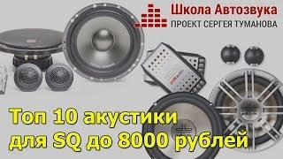 Download Топ 10 акустики для SQ до 8000 рублей Video