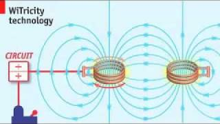 Download How Wireless Energy Transfer Works Video
