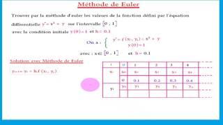 Download 5Méthode d'Euler pour les équations différentielles Video