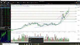 Download How To Improve Price Target Trading Using Fibonacci Video