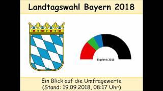 Download Landtagswahl Bayern 2018 - Umfragen, Stand 19.09.2018 (Markus Söder | CSU) Video