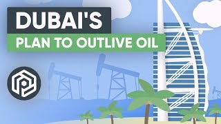 Download Dubai's Plan to Outlive Oil Video