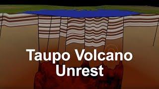 Download Taupo Volcano Unrest Video