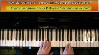 Download Урок 1. Курс фортепиано для начинающих Video
